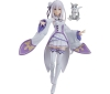 [Good Smile Company][Max Factory] figma Emilia (Re:Zero -Starting Life in Another World-)